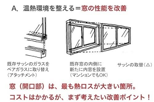窓の性能改善.jpg