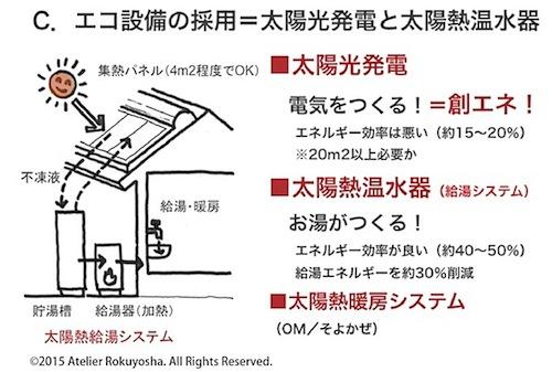 エコ設備・太陽熱温水器.jpg
