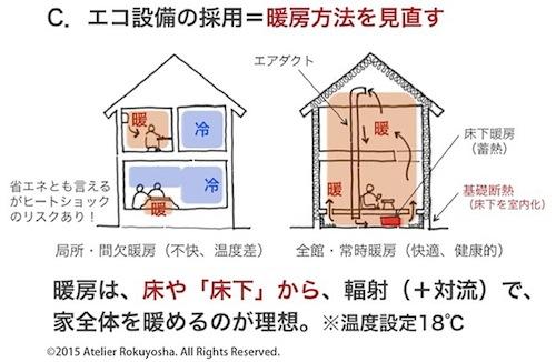 エコ設備・暖房.jpg