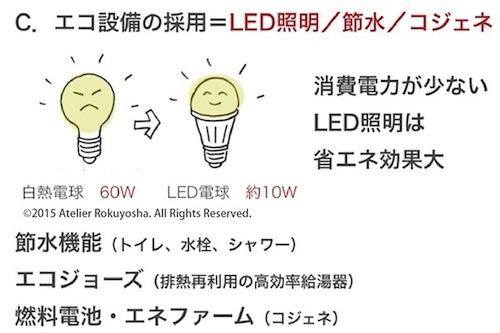 エコ設備・LED.jpg