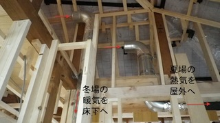 室内空気循環システム01.jpg