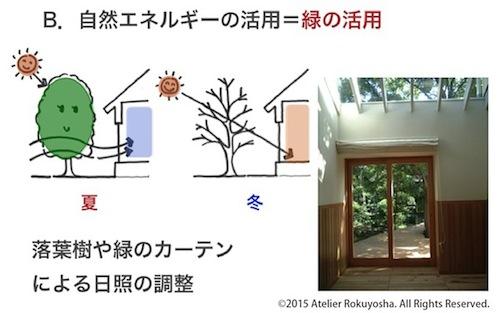 自然エネ・緑01.jpg