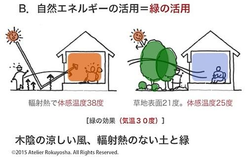 自然エネ・緑02.jpg