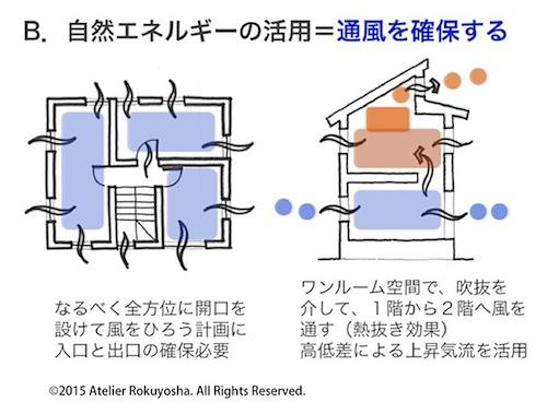 自然エネ・通風.jpg